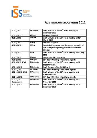 EUISS administrative documents 2012